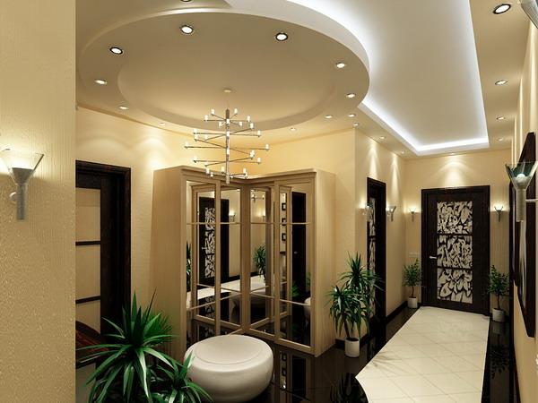 Дизайн т образного потолка
