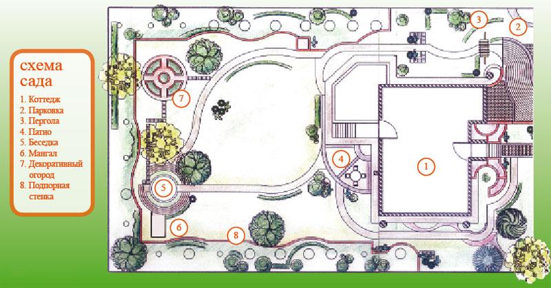детского сада план-схема